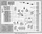 Podłączenie instalacji LPG Autronic Mistral w rover 214si